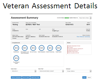Veteran Assessment Details